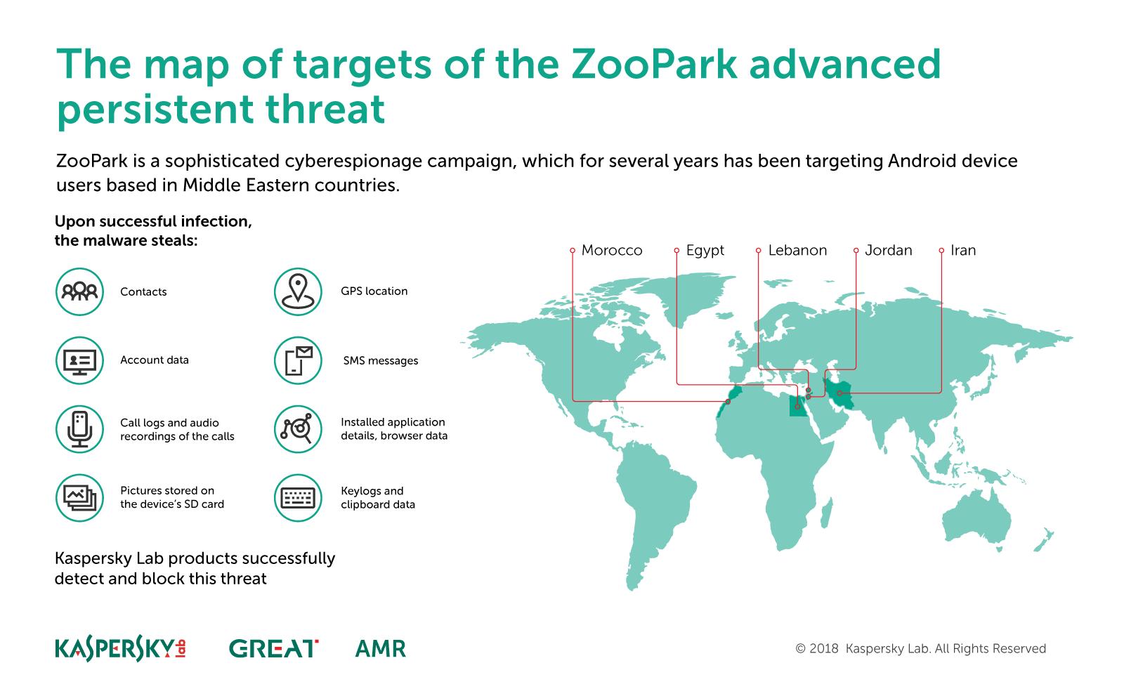 Infographie ZooPark_infographic copie